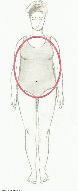 cuerpo ovalado de mujer